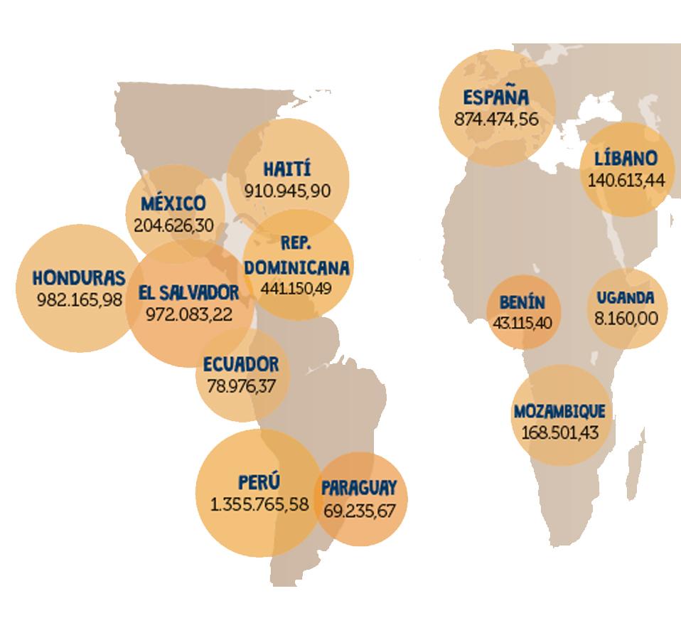 Inversión por País